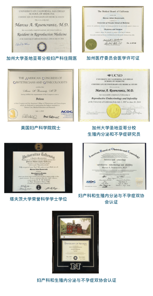 Honors and Certifications from IVF Doctor